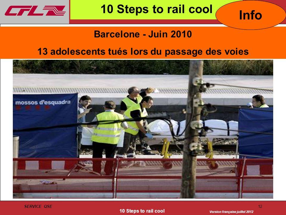 Version française juillet 2012 SERVICE QSE 10 Steps to rail cool 12 Barcelone - Juin 2010 13 adolescents tués lors du passage des voies 10 Steps to ra