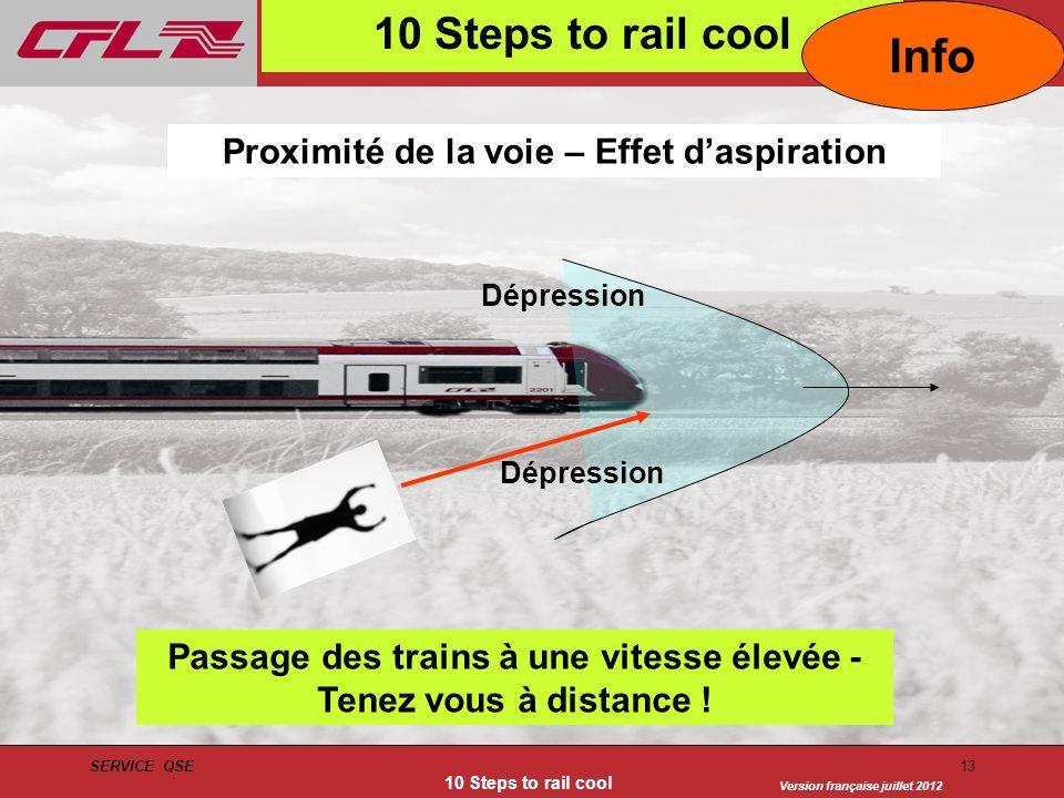 Version française juillet 2012 SERVICE QSE 10 Steps to rail cool 13 10 Steps to rail cool Proximité de la voie – Effet daspiration Info Dépression Pas