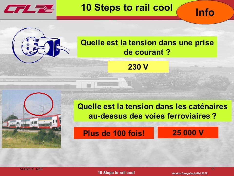 Version française juillet 2012 SERVICE QSE 10 Steps to rail cool 15 10 Steps to rail cool Info 230 V Quelle est la tension dans une prise de courant ?
