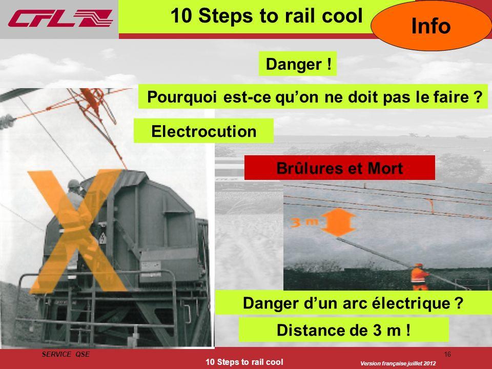 Version française juillet 2012 SERVICE QSE 10 Steps to rail cool 16 10 Steps to rail cool Info Danger dun arc électrique ? Electrocution Distance de 3