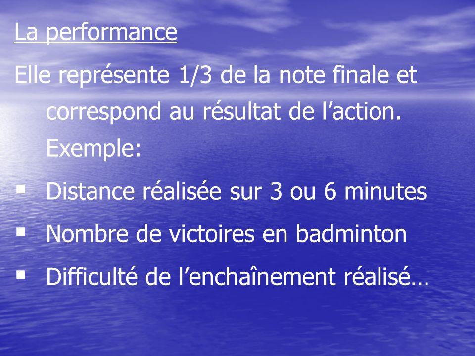 La performance Elle représente 1/3 de la note finale et correspond au résultat de laction. Exemple: Distance réalisée sur 3 ou 6 minutes Nombre de vic