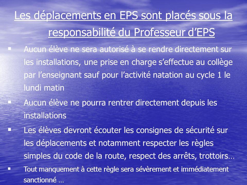 Les déplacements en EPS sont placés sous la responsabilité du Professeur dEPS Aucun élève ne sera autorisé à se rendre directement sur les installatio