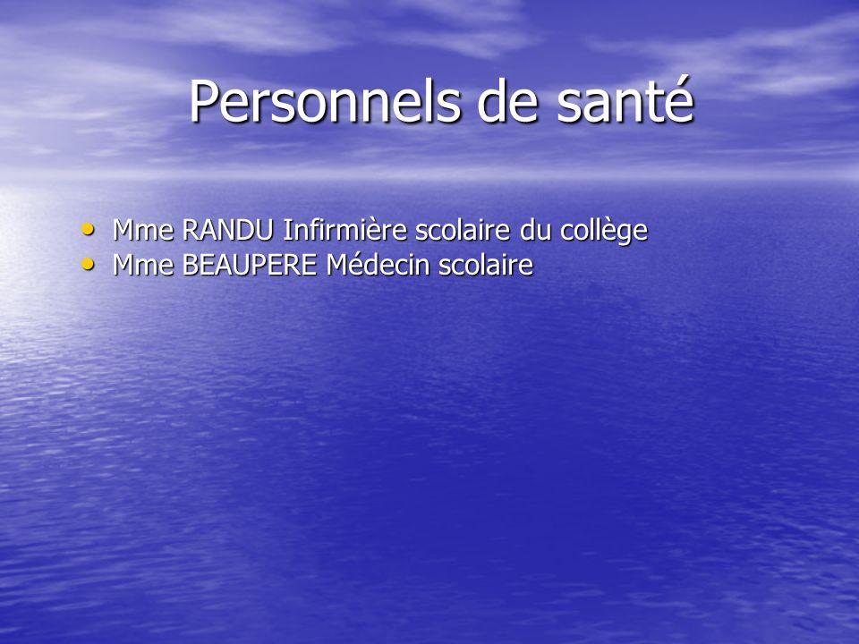 Personnels de santé Personnels de santé Mme RANDU Infirmière scolaire du collège Mme RANDU Infirmière scolaire du collège Mme BEAUPERE Médecin scolair