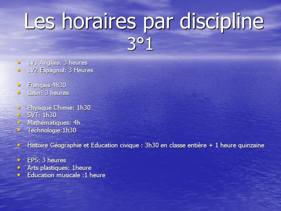 Les horaires par discipline 3°1 Les horaires par discipline 3°1 LV1 Anglais: 3 heures LV1 Anglais: 3 heures LV2 Espagnol: 3 Heures LV2 Espagnol: 3 Heu