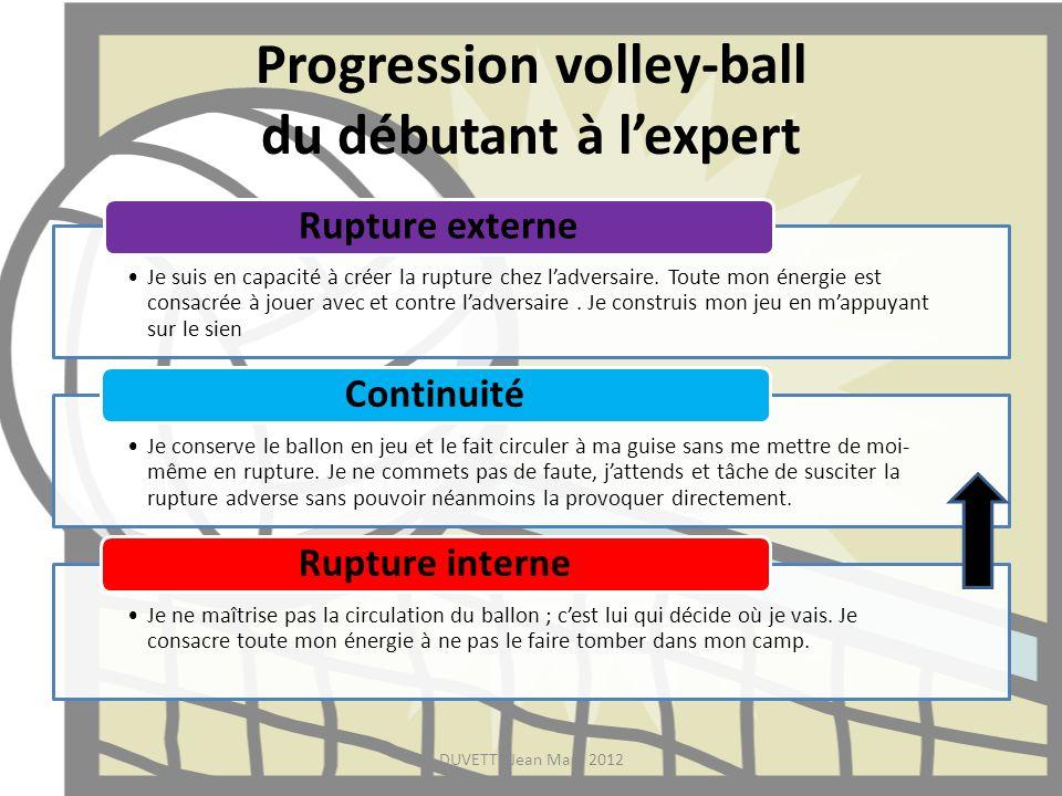 Progression volley-ball du débutant à lexpert Je suis en capacité à créer la rupture chez ladversaire. Toute mon énergie est consacrée à jouer avec et