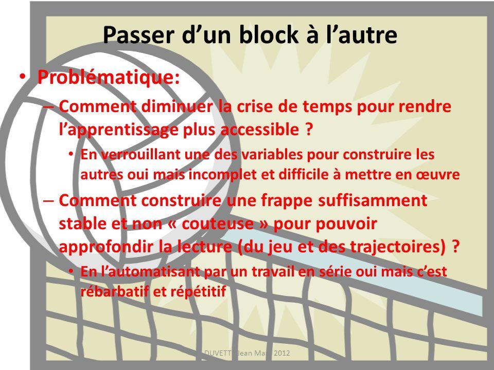 Passer dun block à lautre Problématique: – Comment diminuer la crise de temps pour rendre lapprentissage plus accessible ? En verrouillant une des var