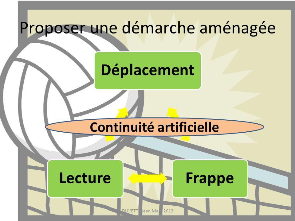 Proposer une démarche aménagée DéplacementFrappeLecture DUVETTE Jean Marc 2012 Continuité artificielle