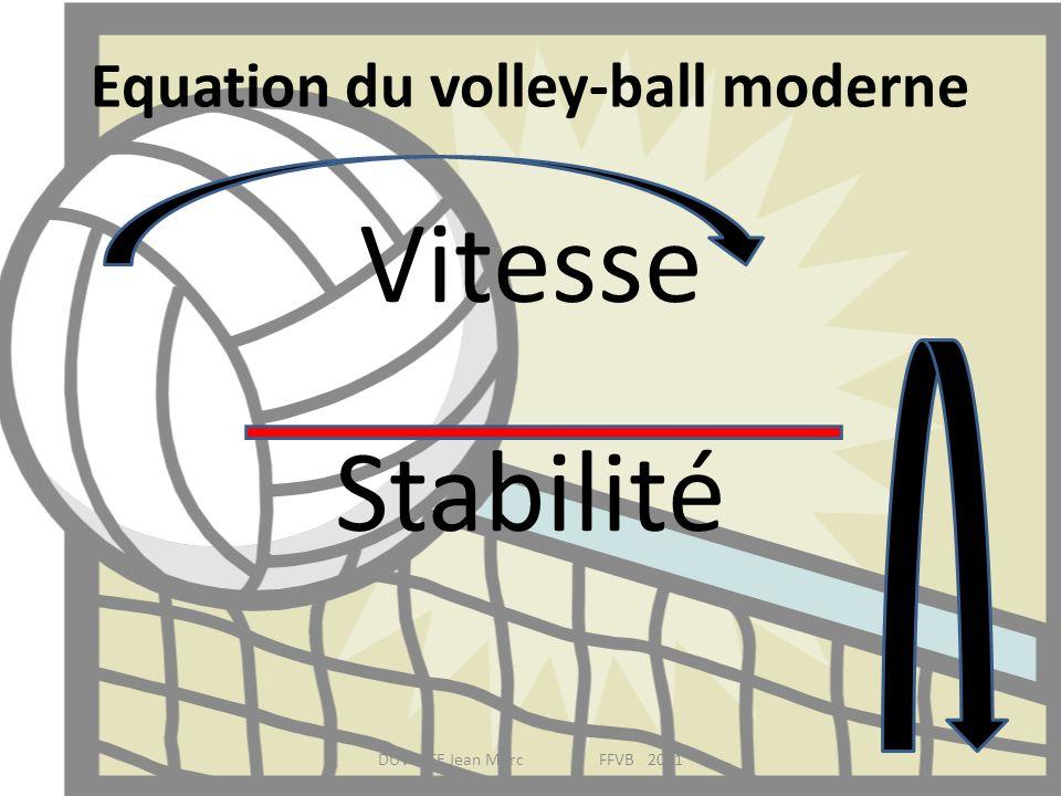 Equation du volley-ball moderne Vitesse Stabilité DUVETTE Jean Marc FFVB 2011