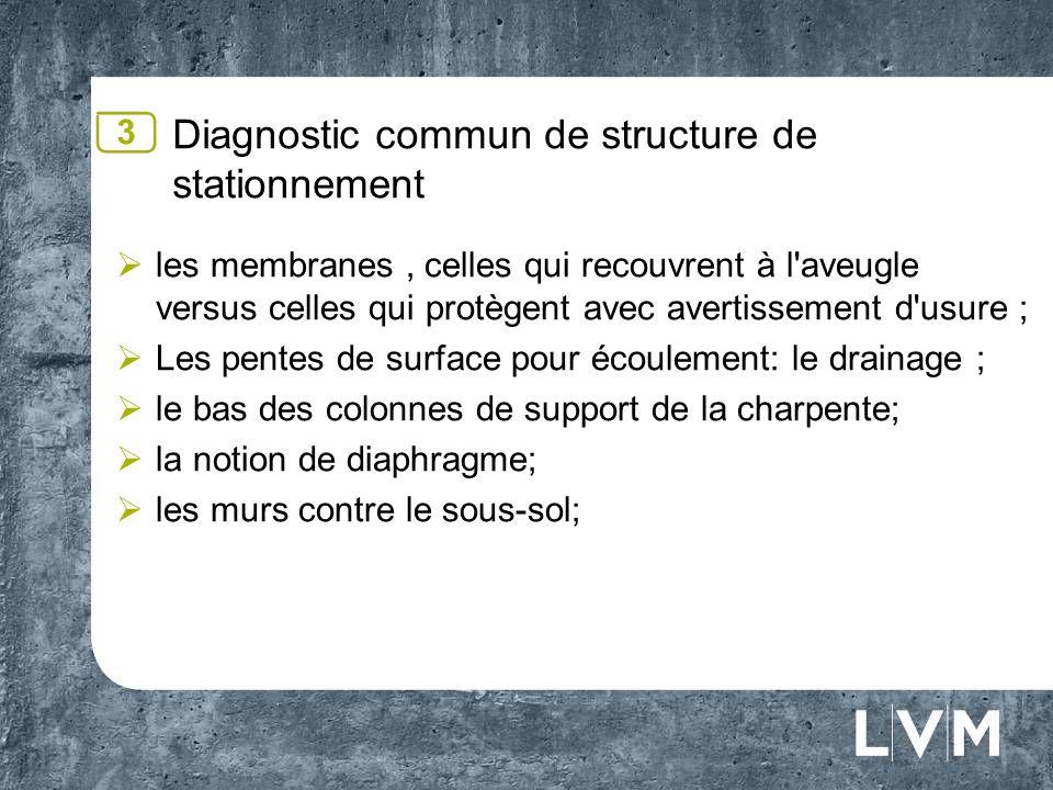les membranes, celles qui recouvrent à l aveugle versus celles qui protègent avec avertissement d usure ; Les pentes de surface pour écoulement: le drainage ; le bas des colonnes de support de la charpente; la notion de diaphragme; les murs contre le sous-sol; 3