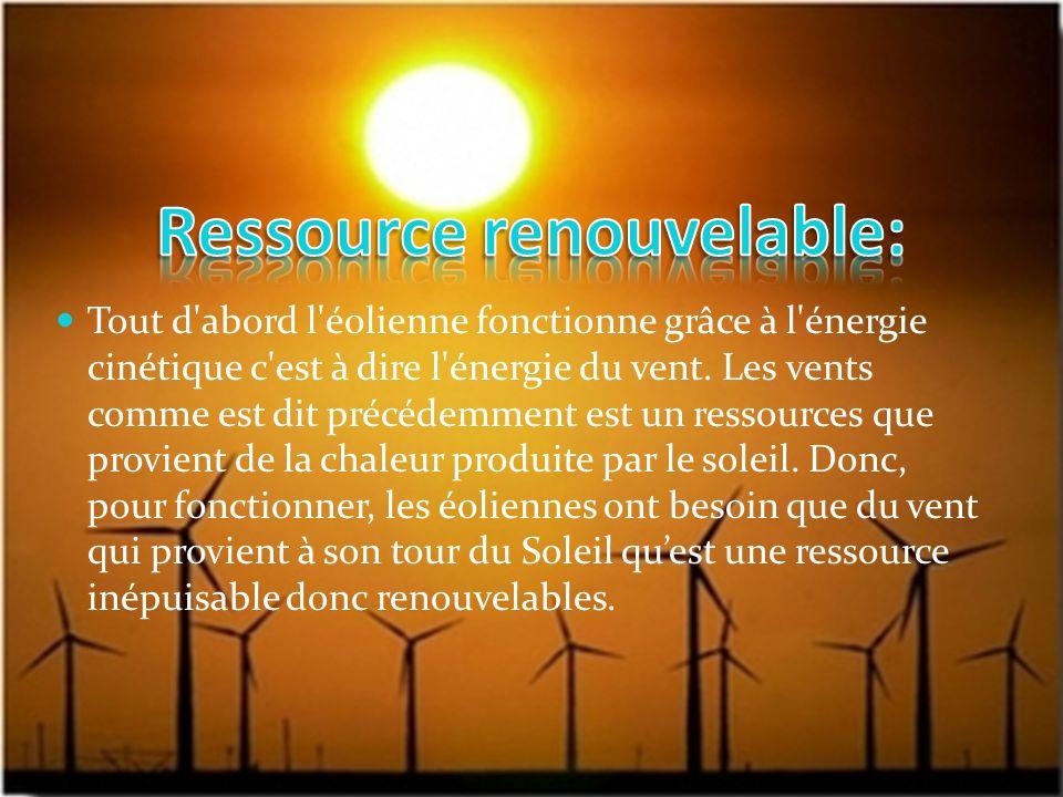 Tout d'abord l'éolienne fonctionne grâce à l'énergie cinétique c'est à dire l'énergie du vent. Les vents comme est dit précédemment est un ressources