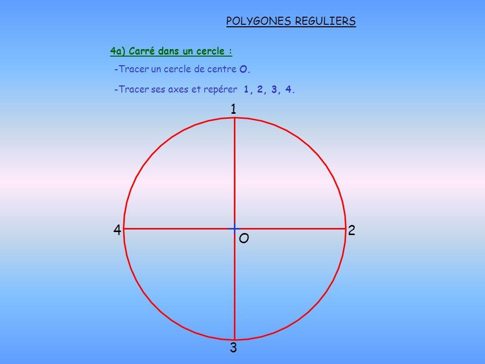 3 1 42 POLYGONES REGULIERS 4a) Carré dans un cercle : O -Tracer un cercle de centre O. -Tracer ses axes et repérer 1, 2, 3, 4.