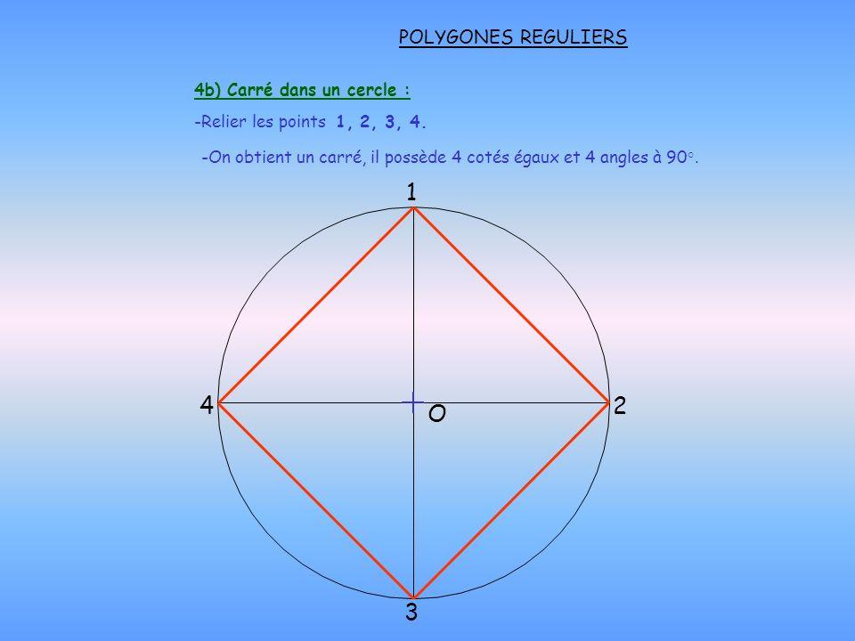 POLYGONES REGULIERS 4b) Carré dans un cercle : 3 O 1 42 -Relier les points 1, 2, 3, 4. -On obtient un carré, il possède 4 cotés égaux et 4 angles à 90