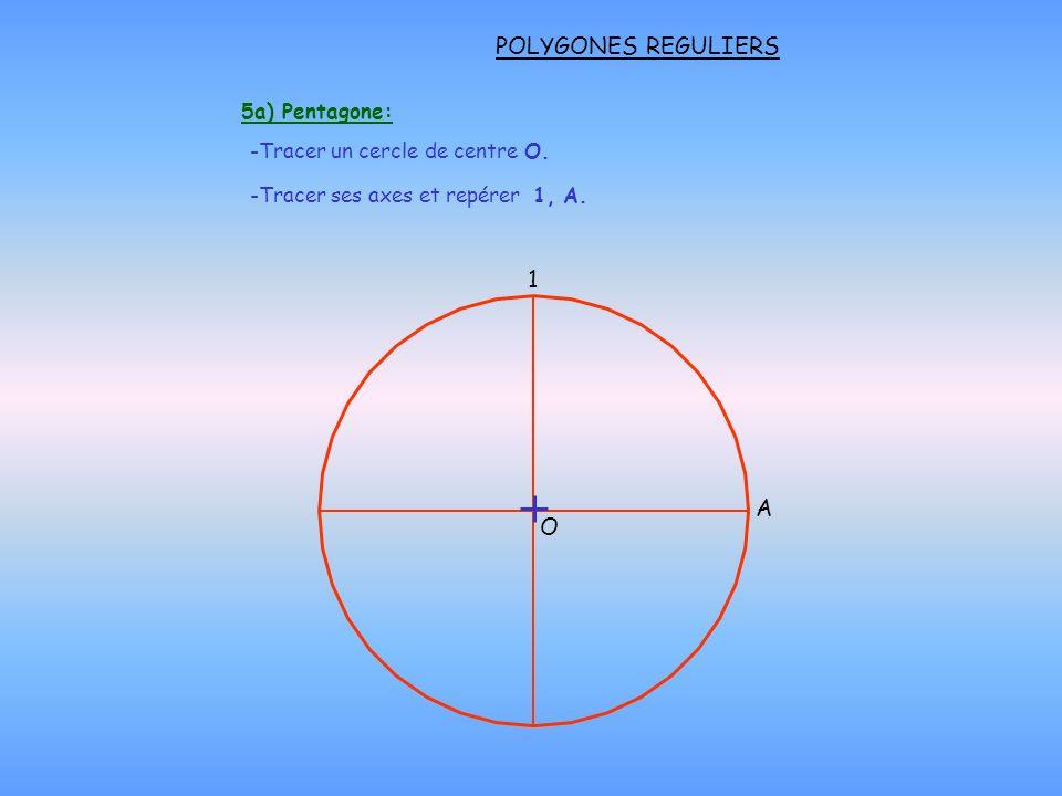 A 1 POLYGONES REGULIERS 5a) Pentagone: -Tracer un cercle de centre O. -Tracer ses axes et repérer 1, A. O
