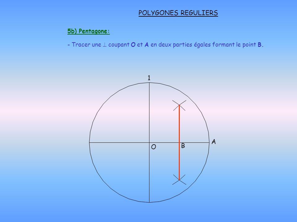 POLYGONES REGULIERS 5b) Pentagone: - Tracer une coupant O et A en deux parties égales formant le point B. 1 O B A