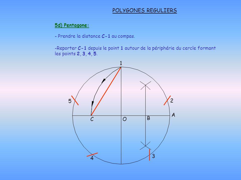 POLYGONES REGULIERS - Prendre la distance C-1 au compas. 1 5 4 3 2 CO B A 5d) Pentagone: -Reporter C-1 depuis le point 1 autour de la périphérie du ce