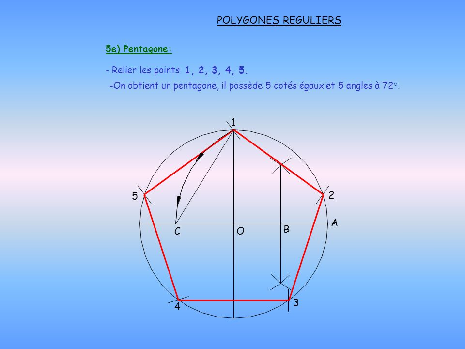 POLYGONES REGULIERS - Relier les points 1, 2, 3, 4, 5.
