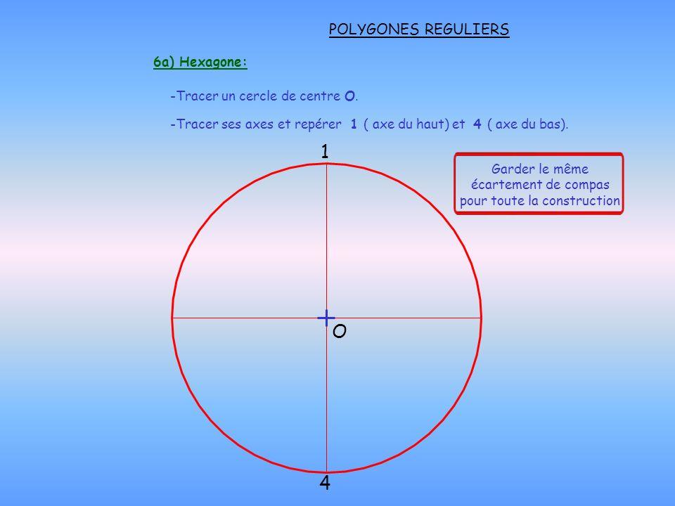 POLYGONES REGULIERS 6a) Hexagone: -Tracer un cercle de centre O. -Tracer ses axes et repérer 1 ( axe du haut) et 4 ( axe du bas). 4 1 O Garder le même