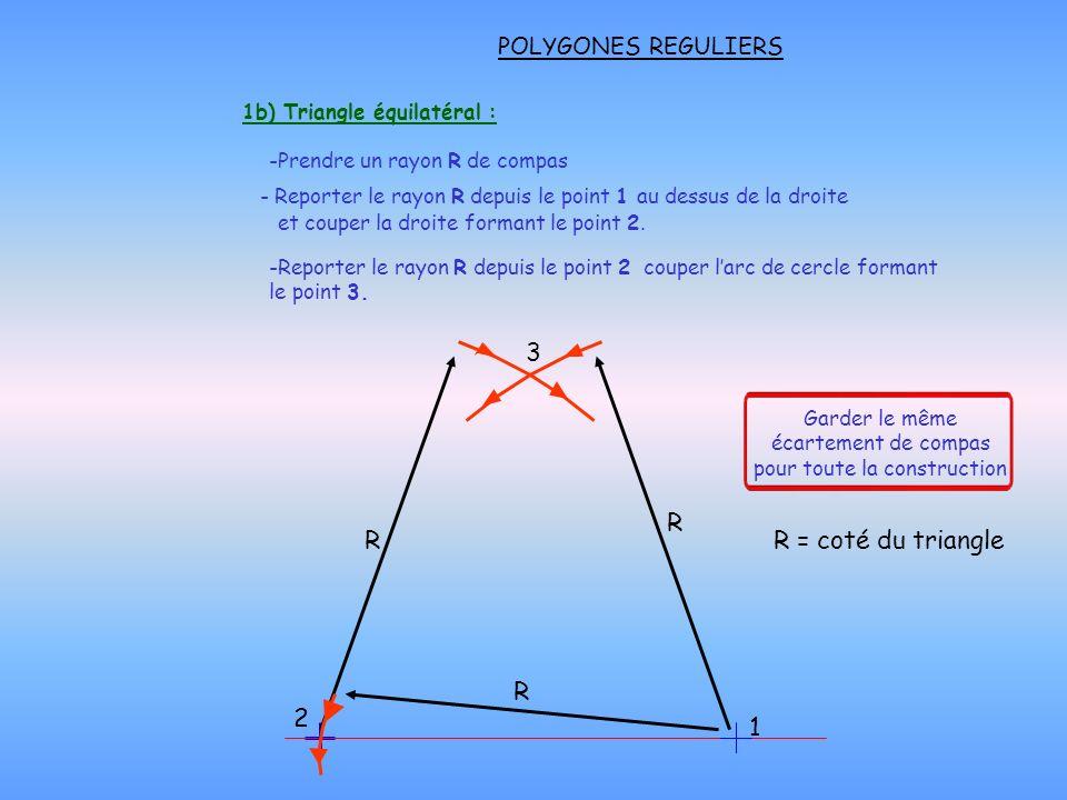 POLYGONES REGULIERS 1b) Triangle équilatéral : - Reporter le rayon R depuis le point 1 au dessus de la droite Garder le même écartement de compas pour