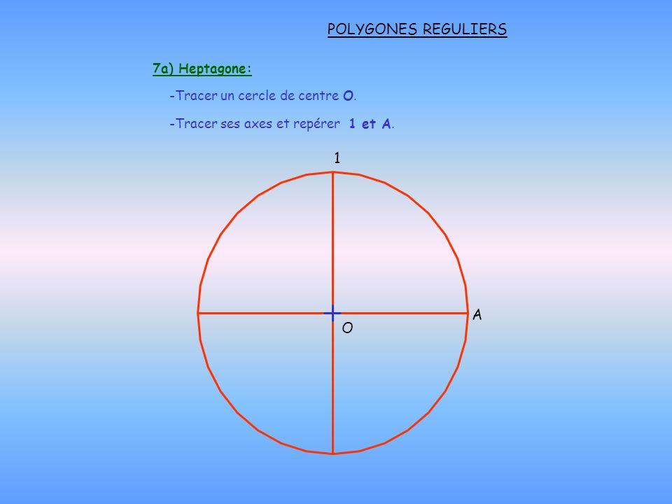 1 A POLYGONES REGULIERS 7a) Heptagone: -Tracer un cercle de centre O. -Tracer ses axes et repérer 1 et A. O