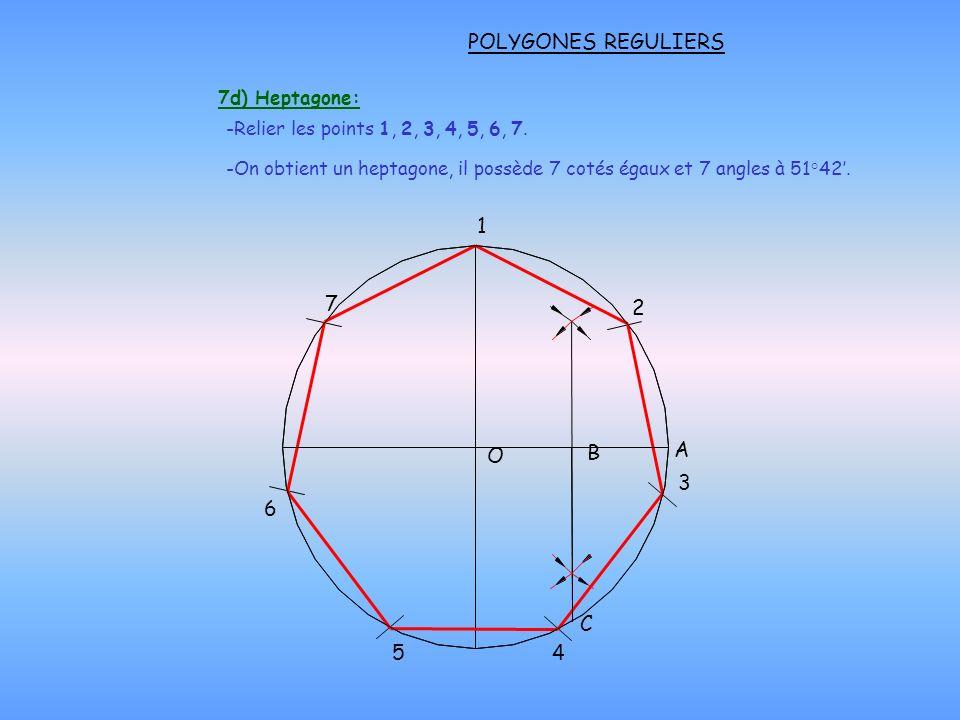 POLYGONES REGULIERS O 1 7 6 54 3 2 C B 7d) Heptagone: A -Relier les points 1, 2, 3, 4, 5, 6, 7. -On obtient un heptagone, il possède 7 cotés égaux et