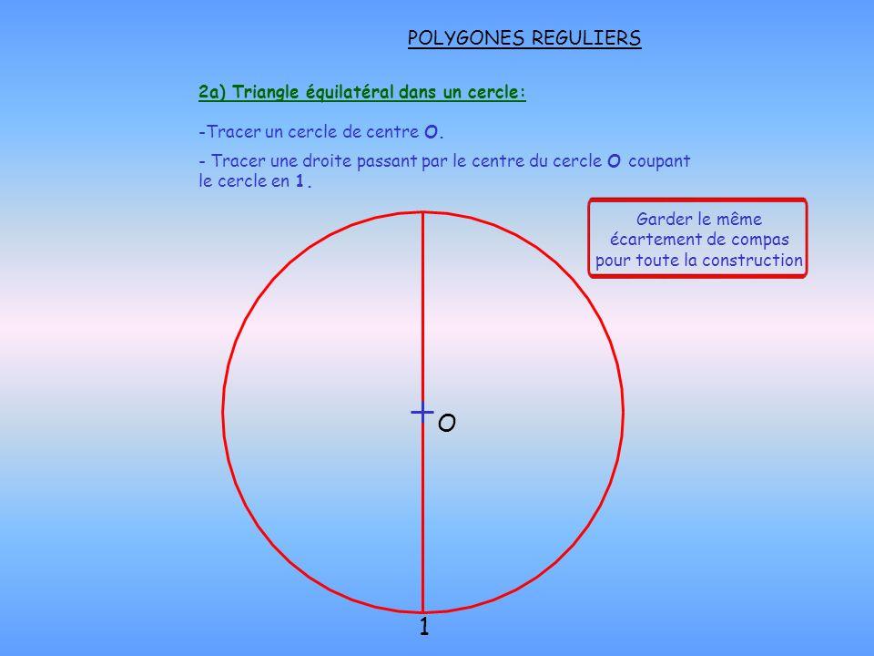 POLYGONES REGULIERS 2a) Triangle équilatéral dans un cercle: 1 O -Tracer un cercle de centre O. - Tracer une droite passant par le centre du cercle O