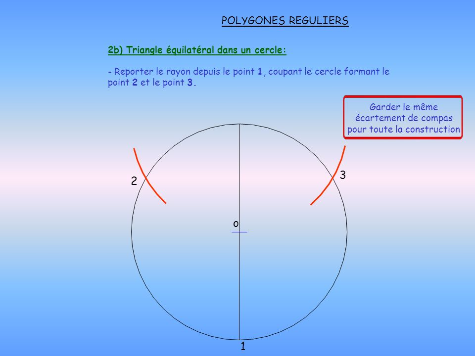 POLYGONES REGULIERS O 1 3 5 7 4 6 8b) Octogone -Tracer la bissectrice des points 1 et 3, on obtient le point 2.