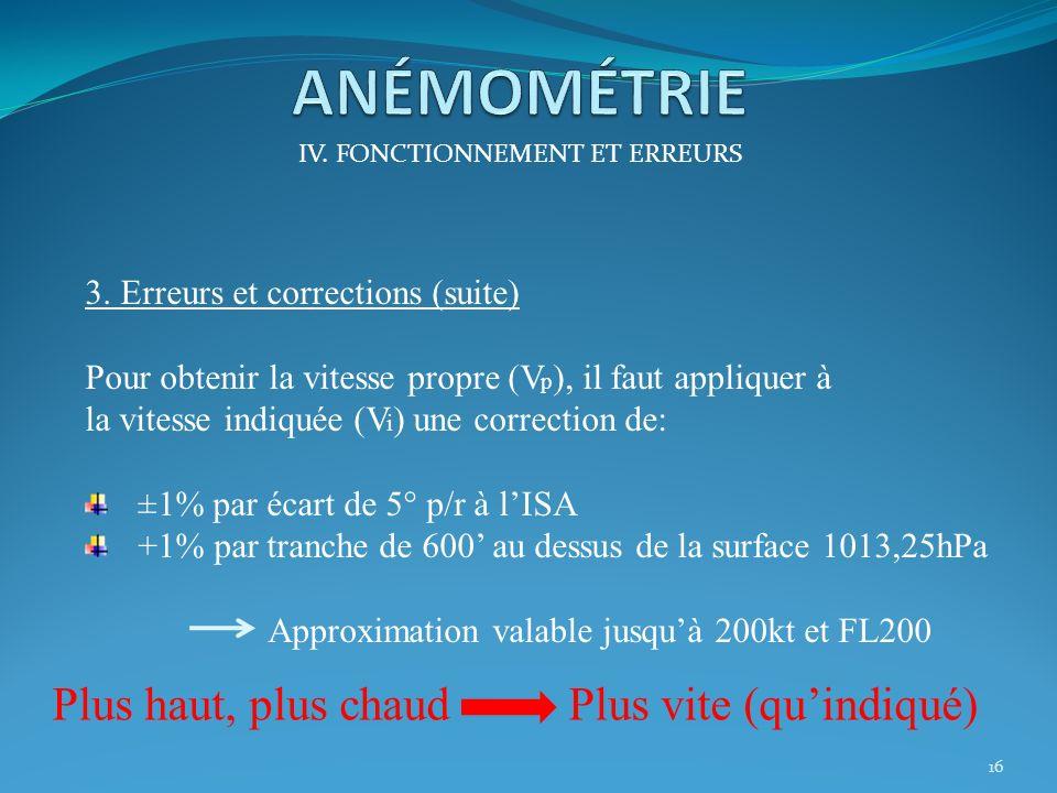 IV. FONCTIONNEMENT ET ERREURS 3. Erreurs et corrections Souvenez-vous: P d = ρ*V² 2 ? ? ? Or ρ nest pas tout à fait constant: il dépend de la pression