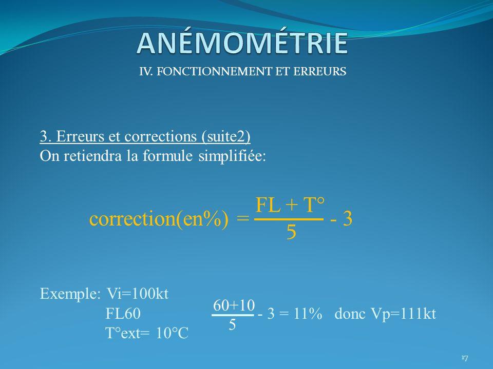IV. FONCTIONNEMENT ET ERREURS 3. Erreurs et corrections (suite) Pour obtenir la vitesse propre (V p ), il faut appliquer à la vitesse indiquée (V i )