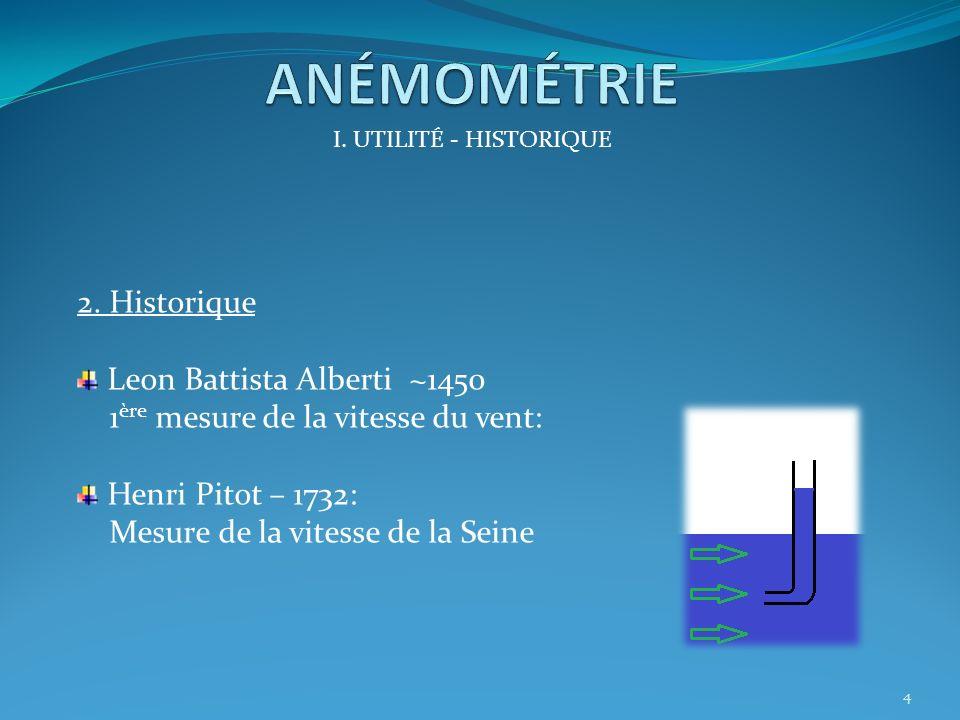 I. UTILITÉ - HISTORIQUE 1. Définition Du Grecque anemos (vent) En aéronautique, cest la science de la mesure et de l'utilisation de la vitesse d'un aé