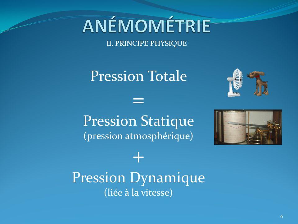 I.UTILITÉ - HISTORIQUE II.PRINCIPE PHYSIQUE III.INSTRUMENTS DE MESURE IV.FONCTIONNEMENT ET ERREURS V.PANNES 5