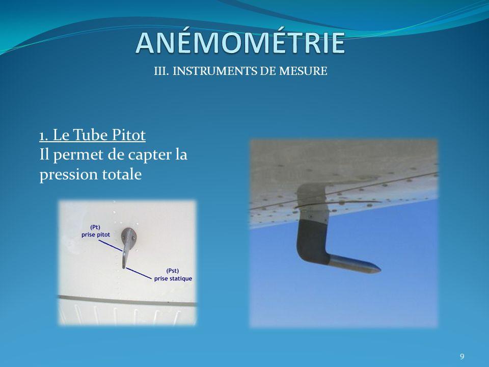 I.UTILITÉ - HISTORIQUE II.PRINCIPE PHYSIQUE III.INSTRUMENTS DE MESURE 1.Le Tube Pitot 2.Prise de Pression Statique 3.Capsule de Vidie IV.FONCTIONNEMEN