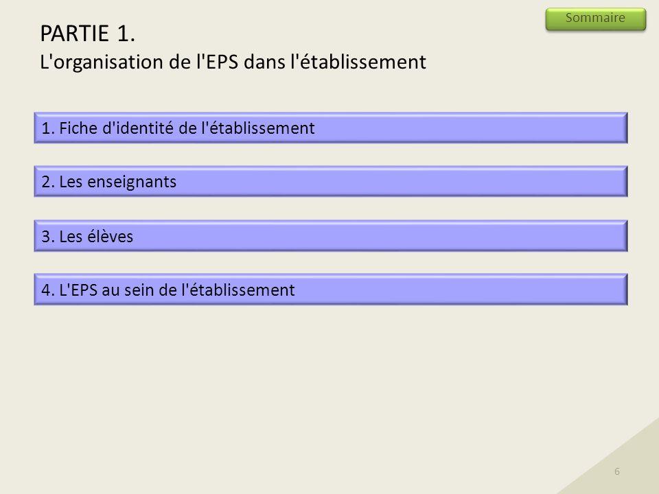 PARTIE 1. L organisation de l EPS dans l établissement 2.