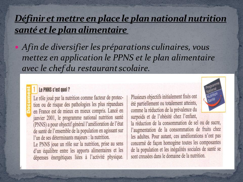 Afin de diversifier les préparations culinaires, vous mettez en application le PPNS et le plan alimentaire avec le chef du restaurant scolaire.