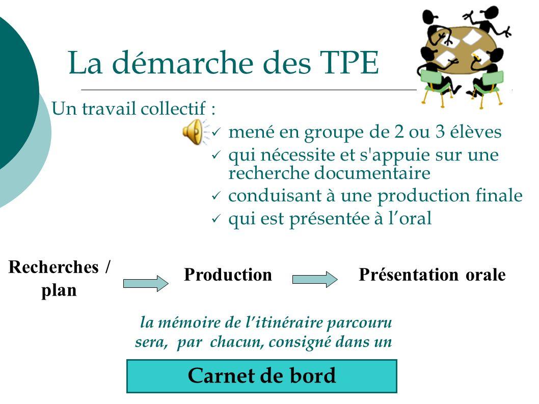 La démarche des TPE mené en groupe de 2 ou 3 élèves qui nécessite et s'appuie sur une recherche documentaire conduisant à une production finale qui es