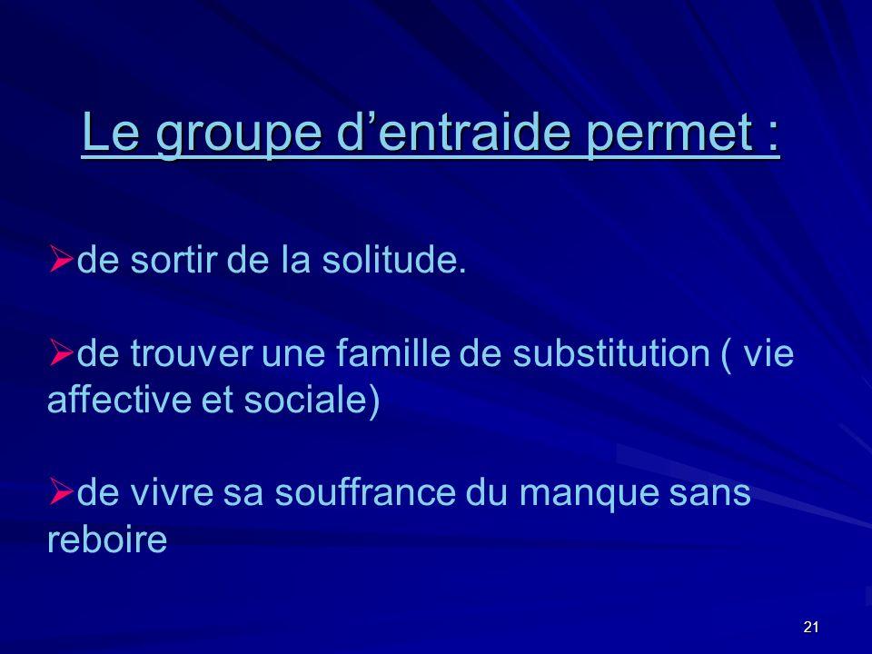 21 Le groupe dentraide permet : de sortir de la solitude. de trouver une famille de substitution ( vie affective et sociale) de vivre sa souffrance du