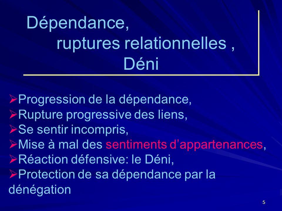 5 Progression de la dépendance, Rupture progressive des liens, Se sentir incompris, Mise à mal des sentiments dappartenances, Réaction défensive: le D