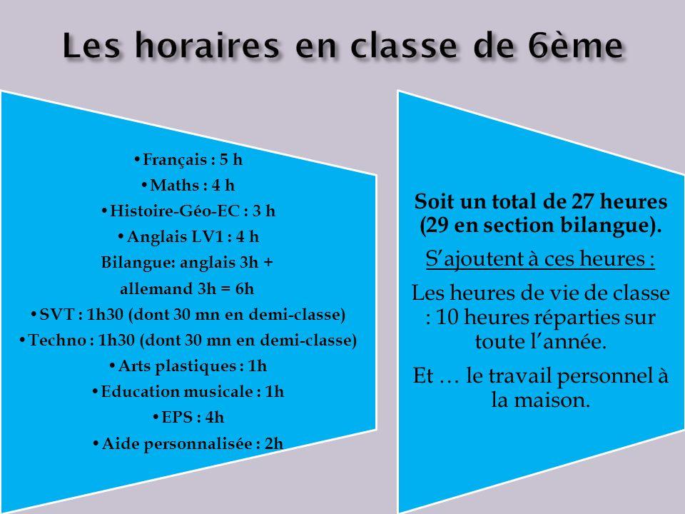 Français : 5 h Maths : 4 h Histoire-Géo-EC : 3 h Anglais LV1 : 4 h Bilangue: anglais 3h + allemand 3h = 6h SVT : 1h30 (dont 30 mn en demi-classe) Tech