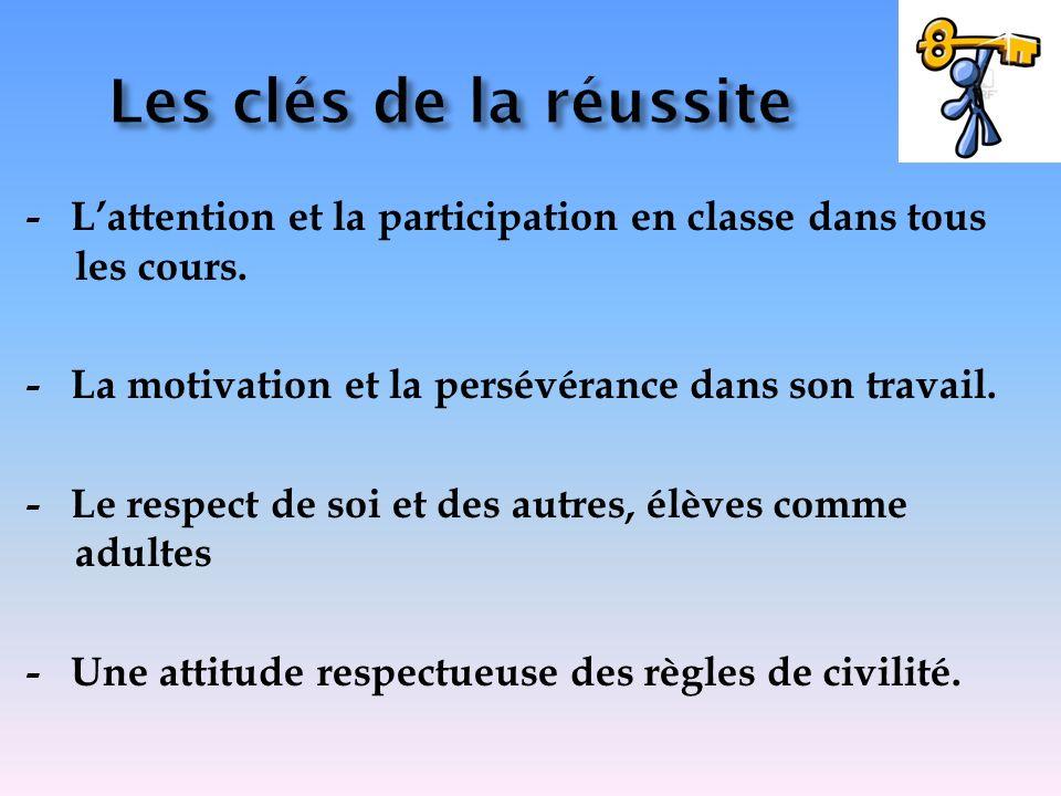 - Lattention et la participation en classe dans tous les cours. - La motivation et la persévérance dans son travail. - Le respect de soi et des autres
