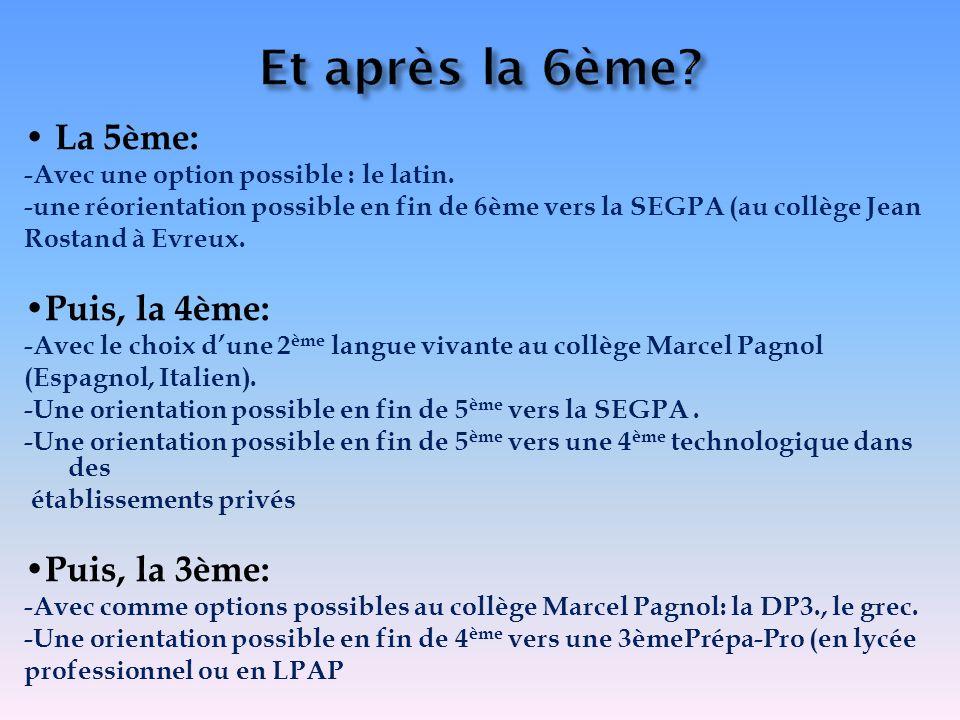 La 5ème: -Avec une option possible : le latin. -une réorientation possible en fin de 6ème vers la SEGPA (au collège Jean Rostand à Evreux. Puis, la 4è