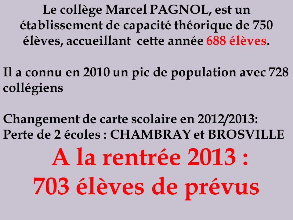 Le collège Marcel PAGNOL, est un établissement de capacité théorique de 750 élèves, accueillant cette année 688 élèves. Il a connu en 2010 un pic de p