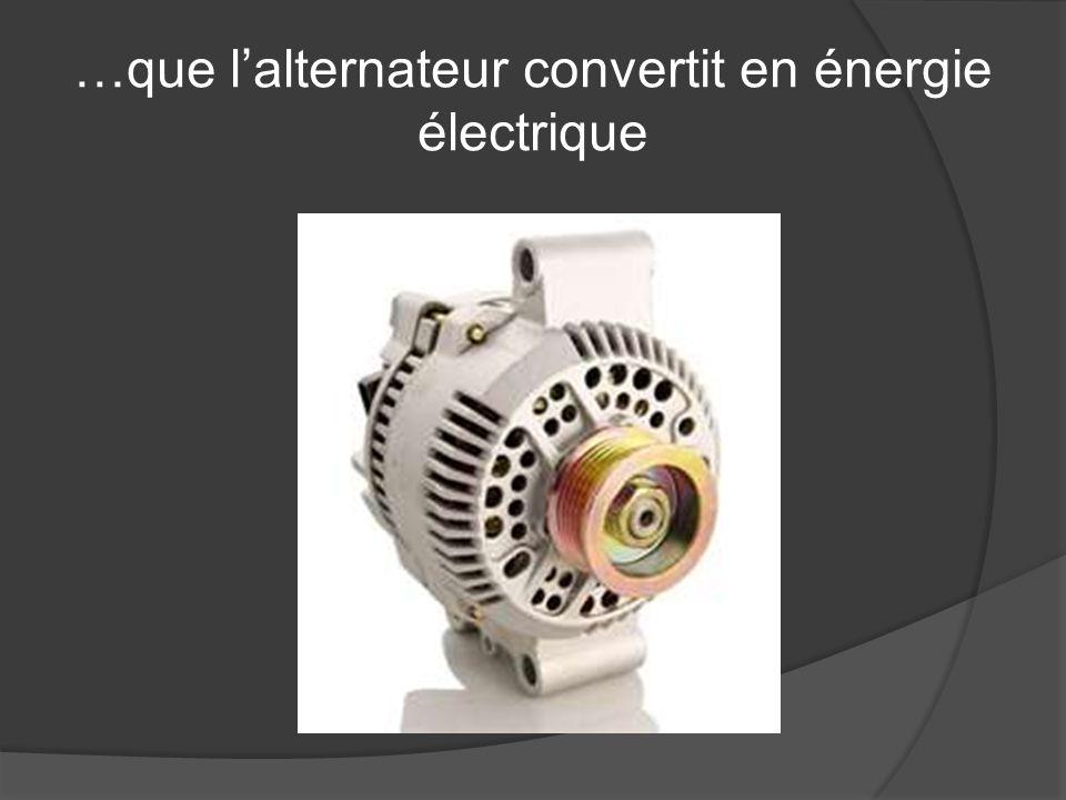 …que lalternateur convertit en énergie électrique
