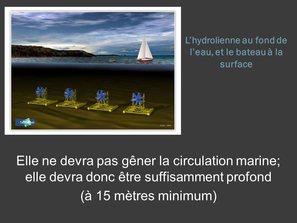 Lhydrolienne au fond de leau, et le bateau à la surface Elle ne devra pas gêner la circulation marine; elle devra donc être suffisamment profond (à 15