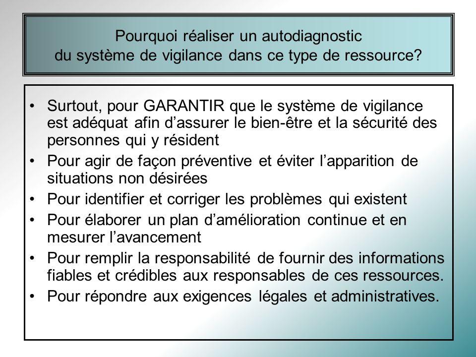 Pourquoi réaliser un autodiagnostic du système de vigilance dans ce type de ressource.