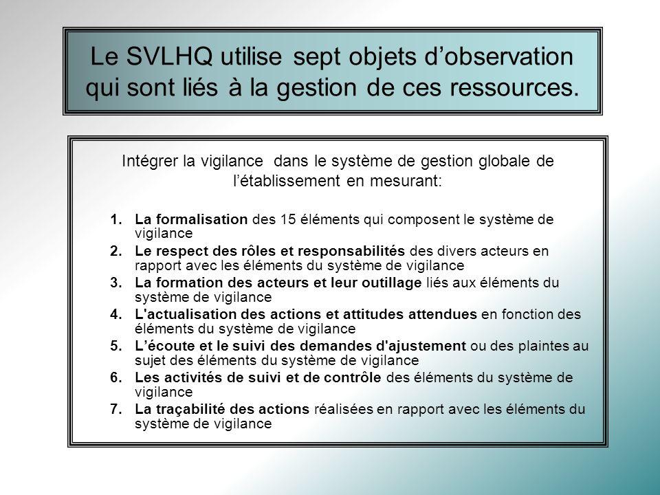 Le SVLHQ utilise sept objets dobservation qui sont liés à la gestion de ces ressources.