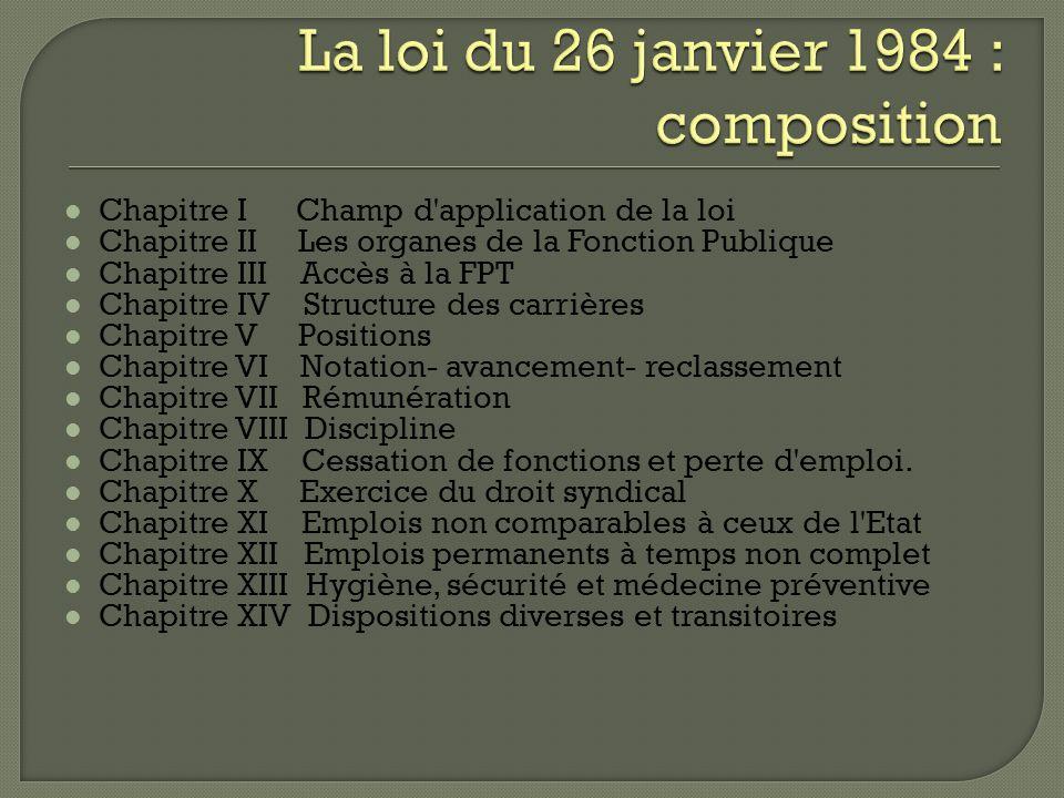 Chapitre I Champ d'application de la loi Chapitre II Les organes de la Fonction Publique Chapitre III Accès à la FPT Chapitre IV Structure des carrièr