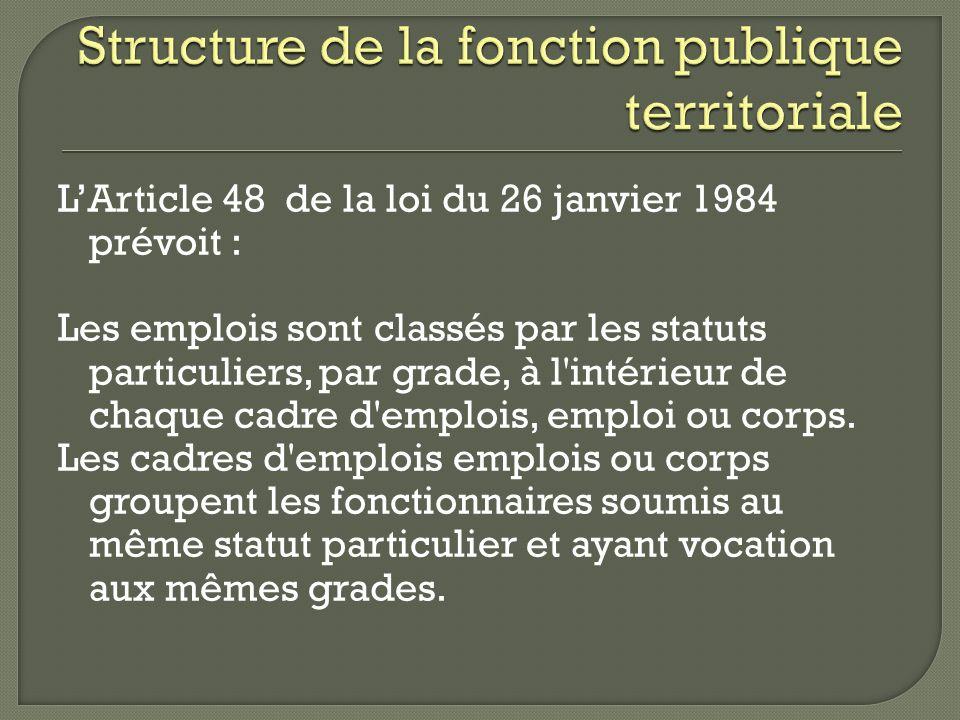 LArticle 48 de la loi du 26 janvier 1984 prévoit : Les emplois sont classés par les statuts particuliers, par grade, à l'intérieur de chaque cadre d'e