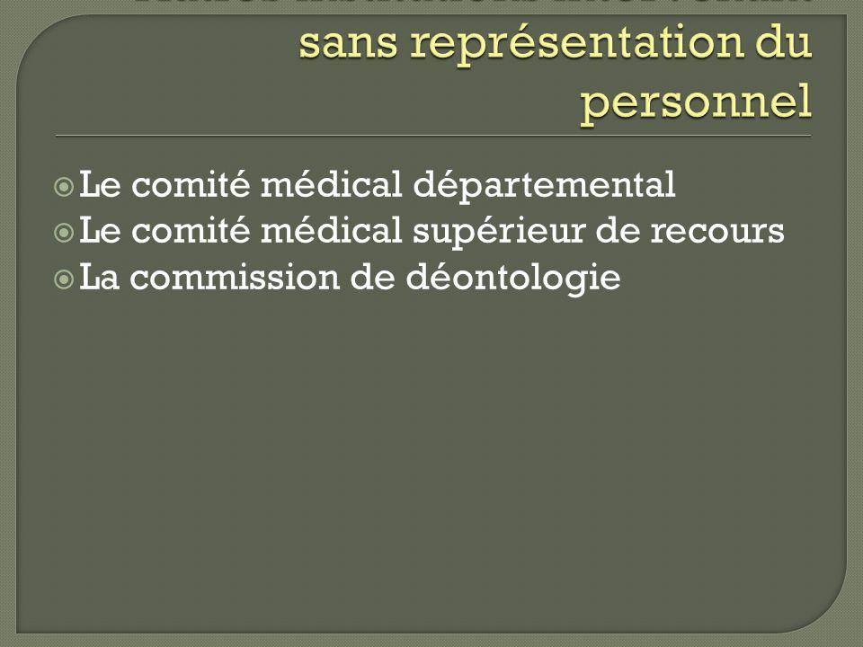 Le comité médical départemental Le comité médical supérieur de recours La commission de déontologie