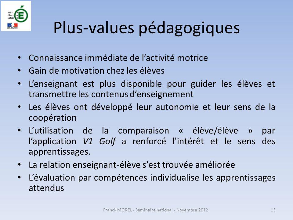 Plus-values pédagogiques Connaissance immédiate de lactivité motrice Gain de motivation chez les élèves Lenseignant est plus disponible pour guider le