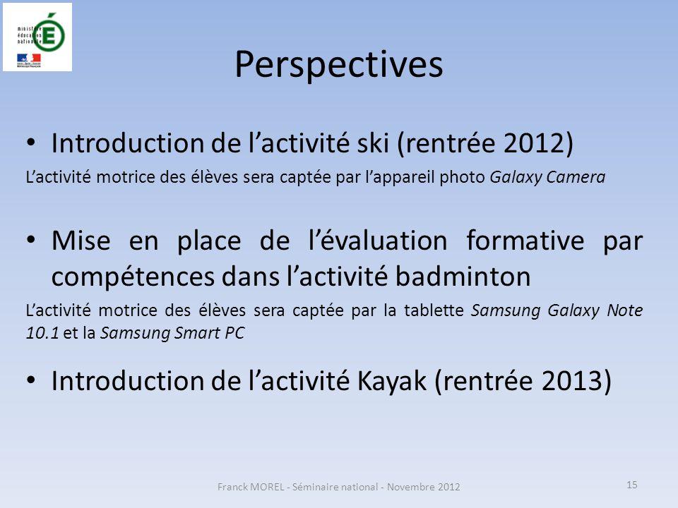 Perspectives Introduction de lactivité ski (rentrée 2012) Lactivité motrice des élèves sera captée par lappareil photo Galaxy Camera Mise en place de