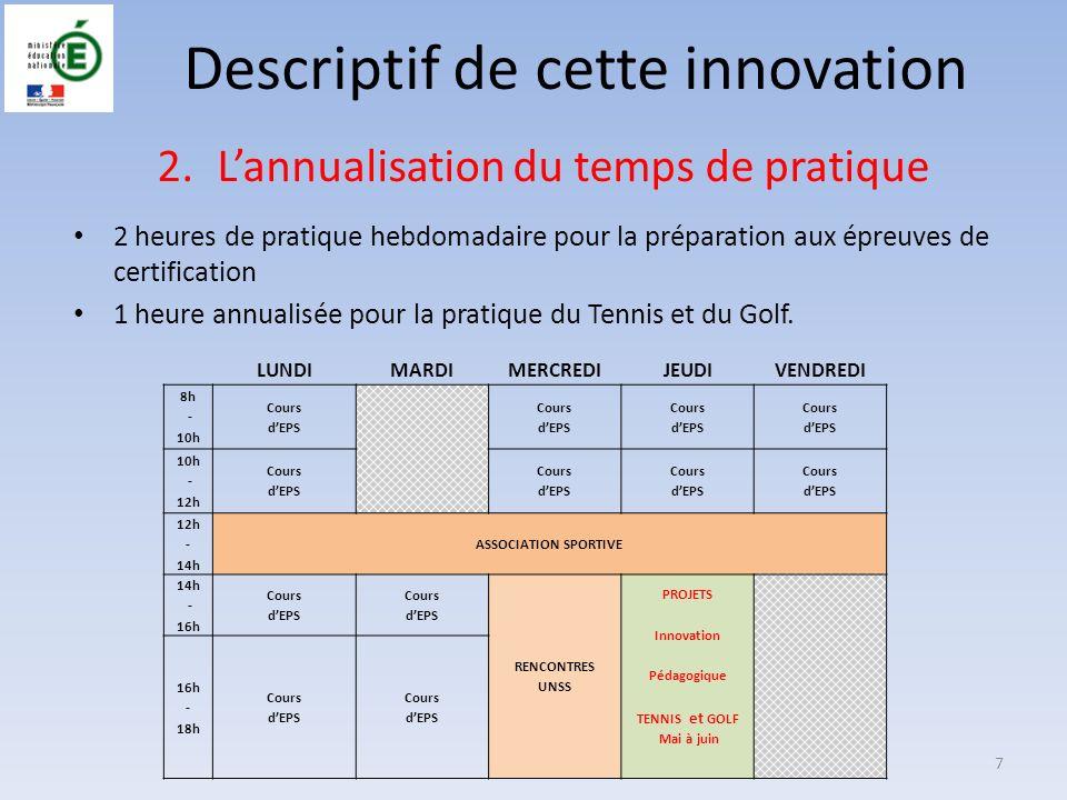 Descriptif de cette innovation 2.Lannualisation du temps de pratique 2 heures de pratique hebdomadaire pour la préparation aux épreuves de certificati